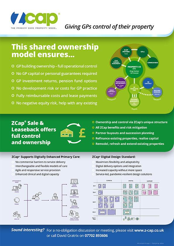 ZCap factsheet